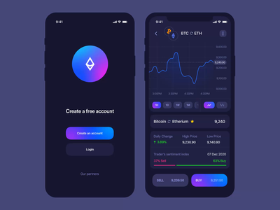 CryptoCurrency Trading Application