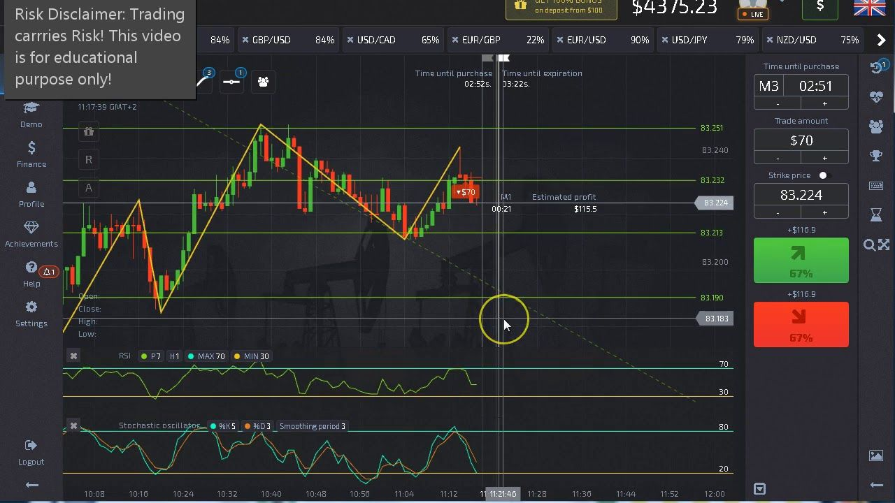 Online Investment Binary Options Automaatne Stock Trading System Excel