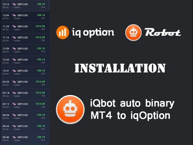 Robotid Trading Cryptography