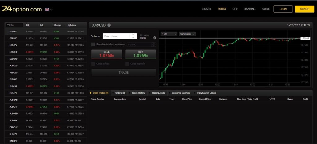 Bollinger Tape seaded Daily Trade